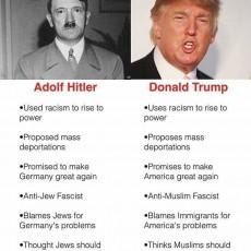 طليقة دونالد ترامب- كان ينام مع خطابات هتلر